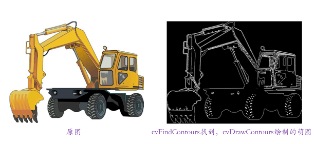 C#中cvFindContours与cvDrawContours使用方法