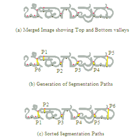 C#实现验证码中粘连字符分割(二)
