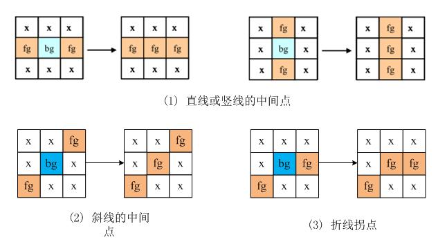 """粘粘字符""""花式分割""""___fix broken characters"""