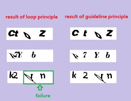 """粘粘字符""""花式分割""""___loop and guideline"""