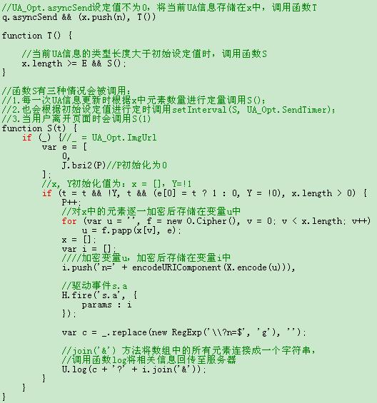 the image log