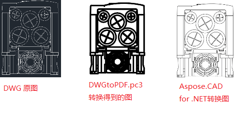 Convert DWG or DFX file for AutoCAD to PDF in C#