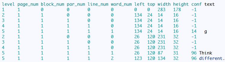 GetTSVText in C++