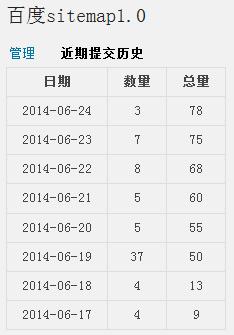 20140624_百度sitemap1.0提交历史